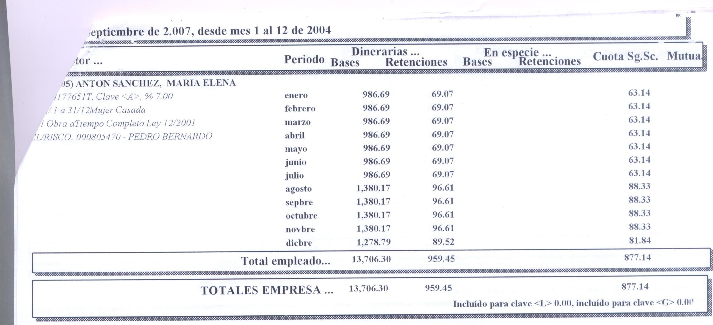 Marzo 2011 pedro bernardo for Nomina word