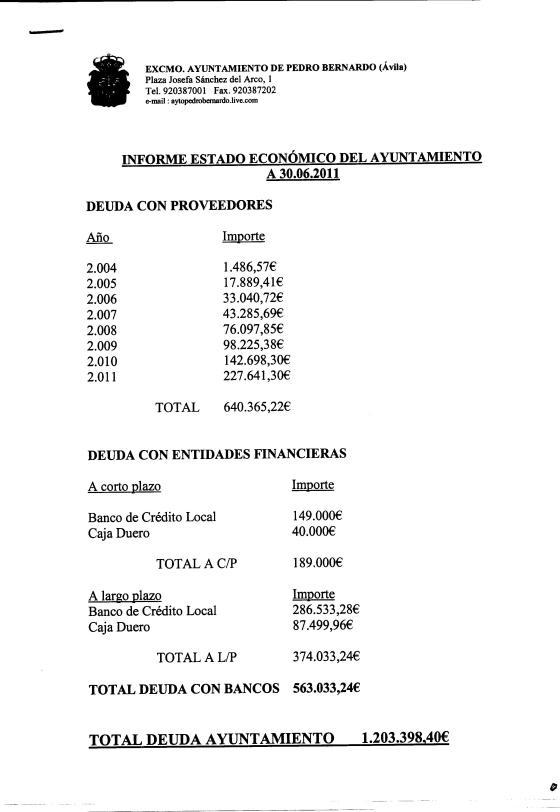 Las deudas del Ayuntamiento segun Alberto